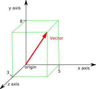 vectorGeom1.png
